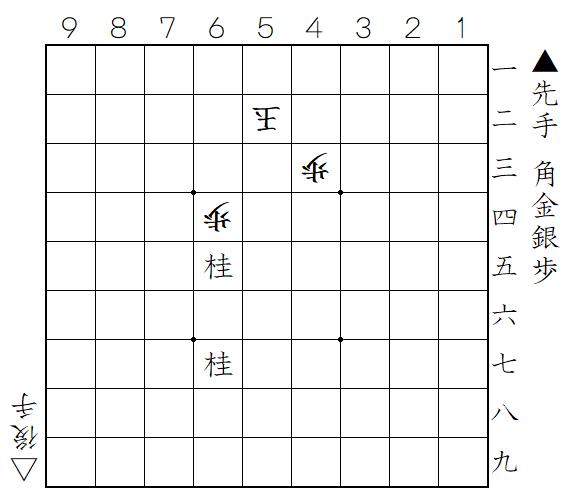 詰将棋問題図